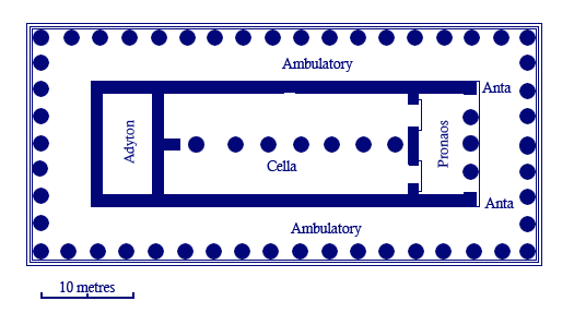 Paestum. Plan of the first Hera Temple